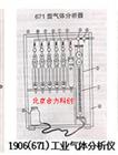气体分析仪 厂家