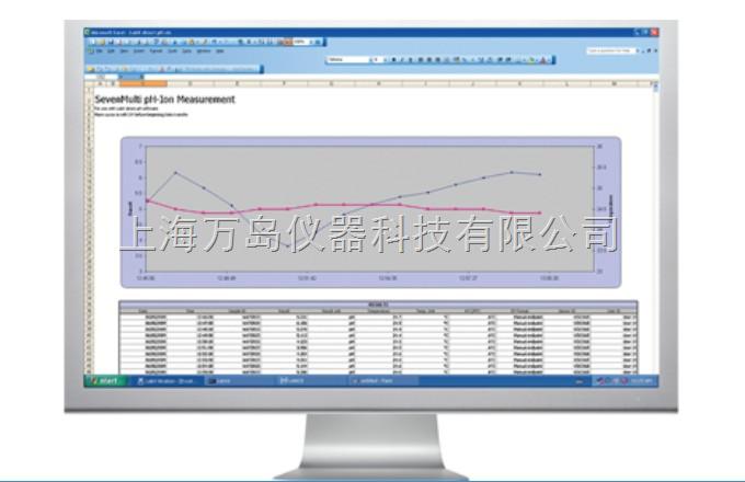 梅特勒 LabX direct pH软件