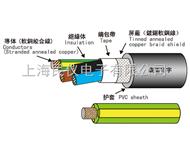 EXT-TVV-SB(STD5)LF非铅耐热耐油柔软性移动用电缆EXT-TVV-SB(STD5)LF