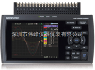 日本圖技 GL820 多路溫度記錄儀