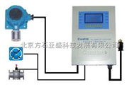 MODEL3060可燃气体显示控制器