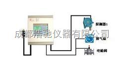 RBK-6000固定式氧气报警器
