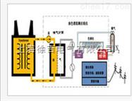SE1000型变压器油色谱在线监测系统