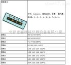 线路板测温贴片微型热敏试纸