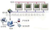 机房温湿度监控系统