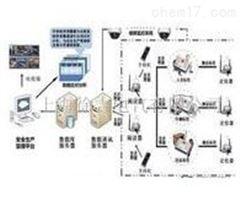 长沙特价供应智能巡检与人员定位管理系统