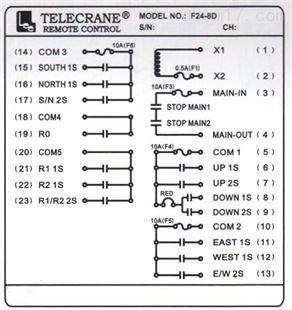f24-8d 厂家南京帝淮f24-8d遥控器接线说明