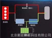 车辆工况模拟系统