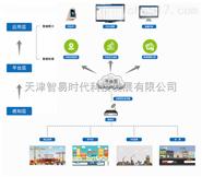 环境卫生网格化管理
