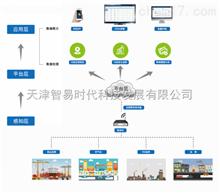 某县大气网格化管理精准决策信息系统