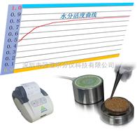 肉制品水分活度检测仪机理