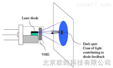 光栅传感器 辨向电路