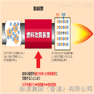 柴油/燃油磁化器-厂家批发