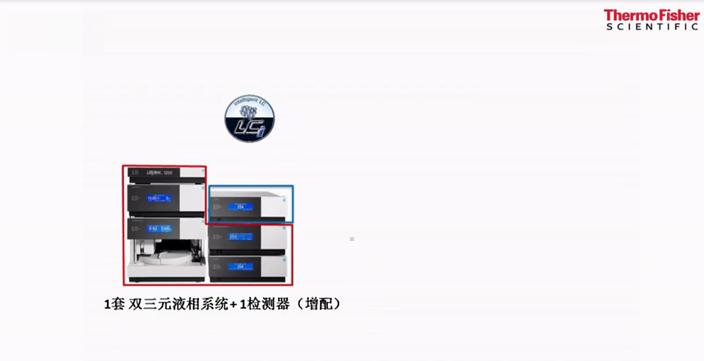 赛默飞U3000 DGLC双三元液相并联色谱操作教程
