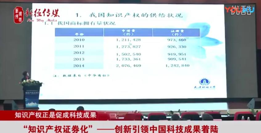 """""""知识产权证券化"""" ——创新引领中国科技成果着陆"""