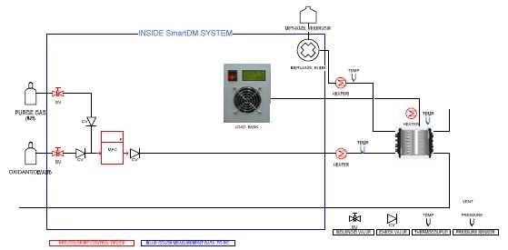 dm直接甲醇单电池燃料电池测试系统