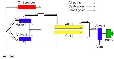 主机的安装步骤及流程图