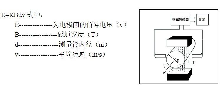 电磁流量计参数,选型指南及安装