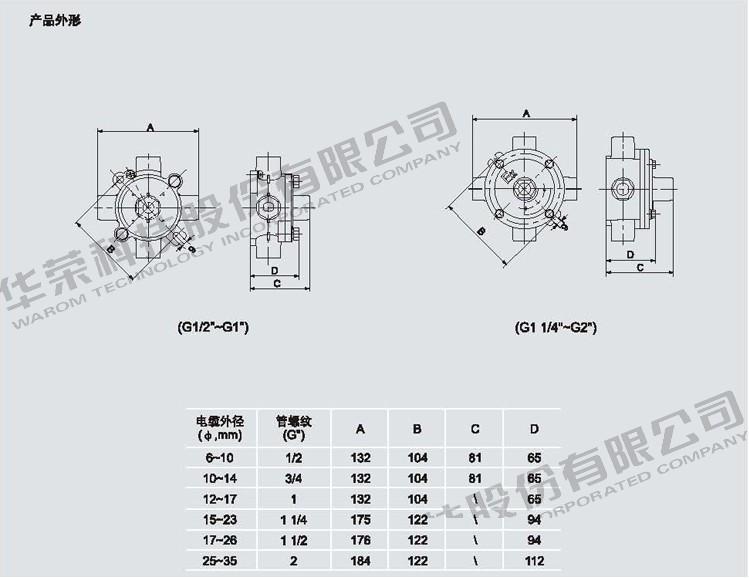 bhd51系列 《防爆接线盒》/《bhd51-a》/《bhd51-h》
