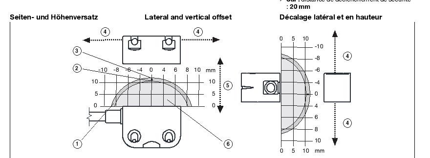 pilz皮尔兹继电器541003的参数和结构图