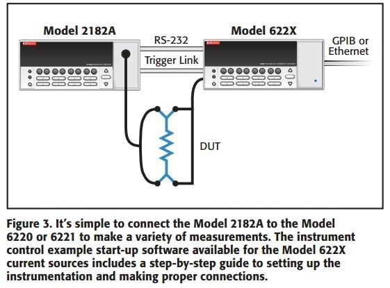 6221电流源|2182a微欧姆表它们