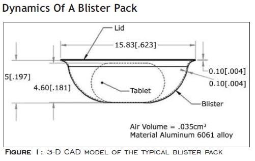 泡罩机气压机械手设计图