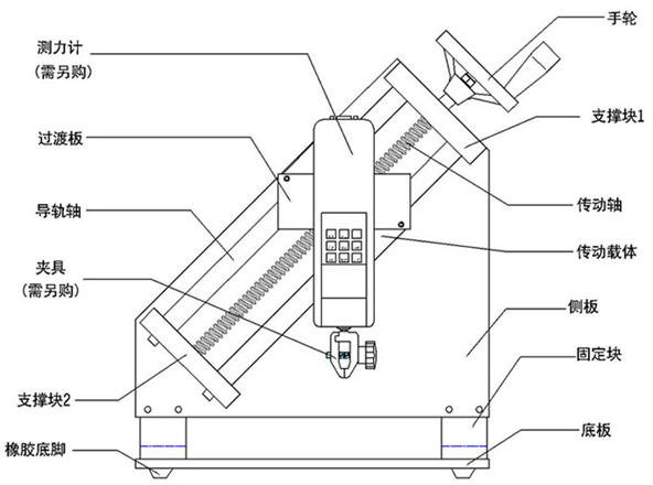 剥离力测试机台abl的结构图