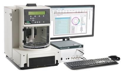 马尔文仪器推出viscosizer 200——促进生物制药研发的全新测量仪器