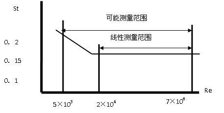 电路 电路图 电子 户型 户型图 平面图 原理图 458_232