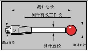 tda4864a外围电路图