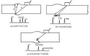 超声波探伤仪操作误区之五焊缝探伤