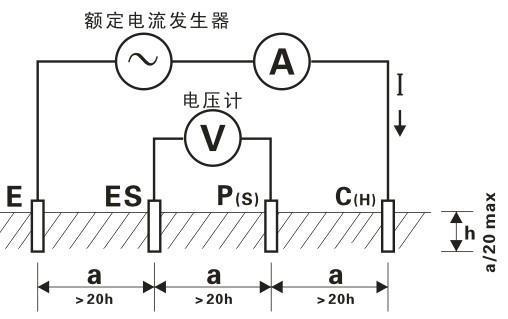 电位差除以交流电流可以得到接地电阻值