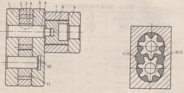 泵的作用是精确计量,连续输送成纤高聚物熔体或溶液
