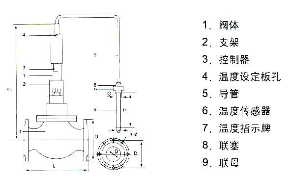 不锈钢自力式温度调节阀DN25使用范围: 主要用于各种换热场合,如:空调采暖、洗澡、 生活热水、际氧器等。也文泛适用于化工、石油、 纺织、冶金、电力、轻工、船舶等行业的热交换设 备的温度自动控制。 不锈钢自力式温度调节阀DN25工作原理: 温度的变化引起传感器感温液体的膨胀或收缩。 温度升高时液体产生的作用力推动顶杆移动来操作 阀门,当温度下降时,液体收缩,作用力减小,回 原弹簧推动顶杆反向移动操作阀门。 不锈钢自力式温度调节阀DN25产品特点: 无需电力或压缩空气等额外动力,安全性高。 温度控制精度高