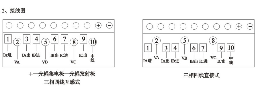 三相四线电表厂家 拓强电气有限公司 DTS6607 型三相四线电子式有功电能表、DXS6607 型三相四线电子式无功电能表、DSS6868 型三相三线电子式有功电能表,采用大规模专用集成电路,表面安装的国际先进技术,设计独特、工艺精湛,在设计、生产、测试,老化和出厂检验等各个环节,以高可靠性作为产品的首要目标。 与传统感应式电能表相比,该表具有测量精度高、稳定性好、体积小、重量轻、功耗低,易于实现现代化管理功能的扩展,并具有缺相指示,脉冲输出信号。符合标准GB/T17215.