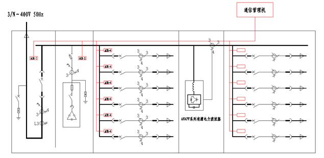 端设置有源电力滤波器