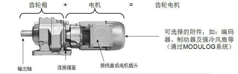 西门子减速机的结构及组成