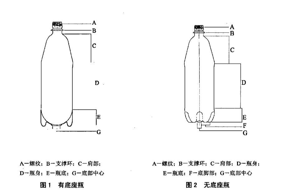 塑料瓶底壁厚测试仪