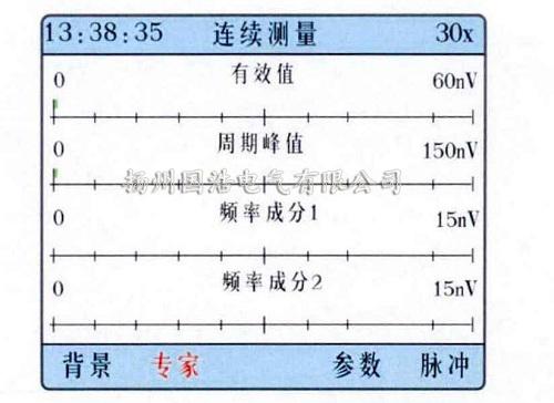 连续检测模式典型谱图