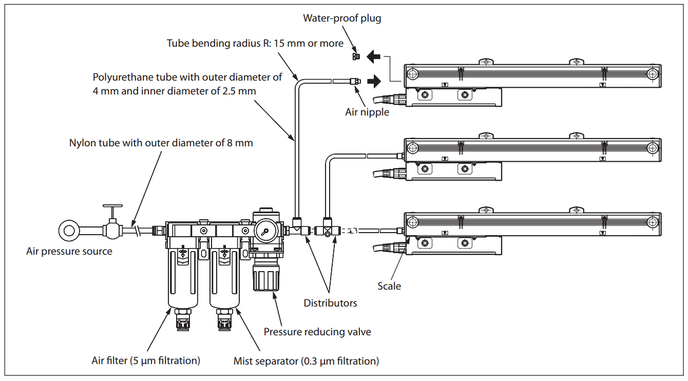 """三、常见故障及维修: 1、""""软断线""""报警。 2、移动机床某一轴时发生""""跟随误差过大""""报警。 3、机床某一轴移动时机床震动比较厉害数据不平稳。 4、光栅尺找不到原点(也称零点或参考点)。 5、在使用过程中产生25000异常报警。 6、机床某一轴光栅尺在测量过程中数据丢失或计数不准。 7、开机后,出现某一轴正反方向运动正常,但机床无法进行回参考点。 8、机床出现某一轴缓慢向正方向运动,系统无报警。 9、某一轴在回参考点不准的现象,但是使用半闭环回参考点准确。 1"""
