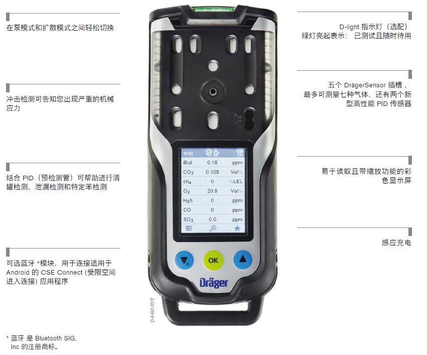 德尔格x-am8000