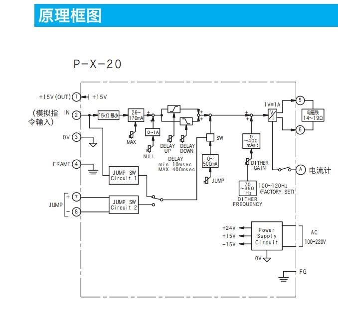 p-x-20比例阀控制器tokyokeiki东京计器