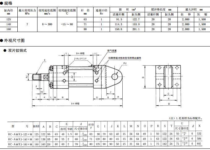 toyooki液压缸选型技术数据图片