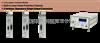 PRO8激光二极管电流和温度控制模块
