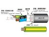 EXT-TVV-SB(STD5)LF非鉛耐熱耐油柔軟性移動用電纜EXT-TVV-SB(STD5)LF