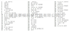 Supelco 中极性毛细管色谱柱(货号:23323-U)