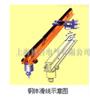 JGH-320/900A刚体滑触线和低阻抗滑触线大量销售