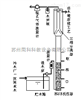 TKPS-320型EGSB反应器装置