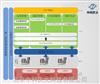 物联网的产业园区安环设备管理信息系统